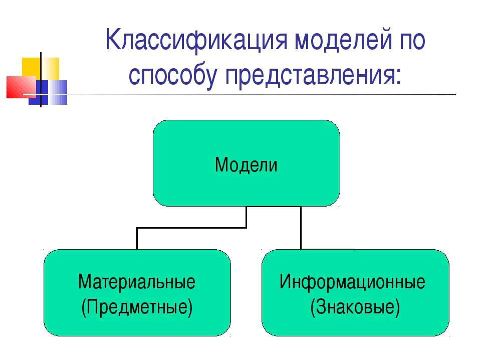 Лекция 01. понятие моделирования. способы представления моделей