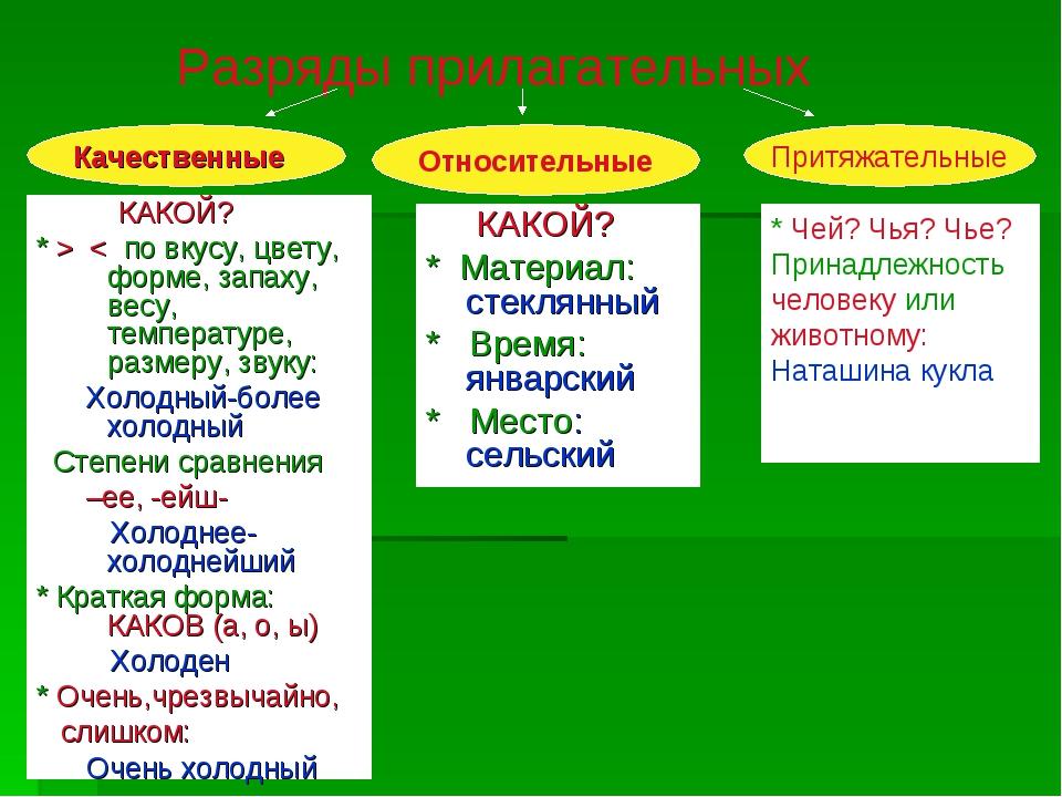 Имя прилагательное как часть речи – что обозначает, его роль и как определить
