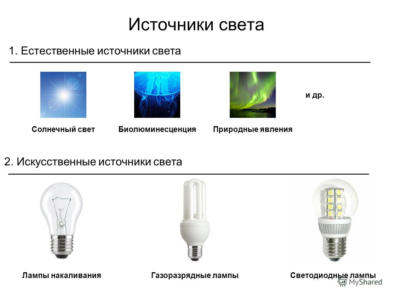 Искусственные источники света — википедия с видео // wiki 2