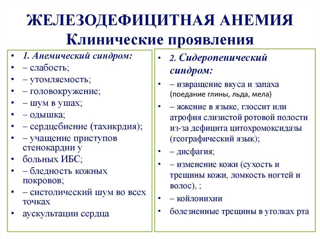 Анемия — википедия с видео // wiki 2