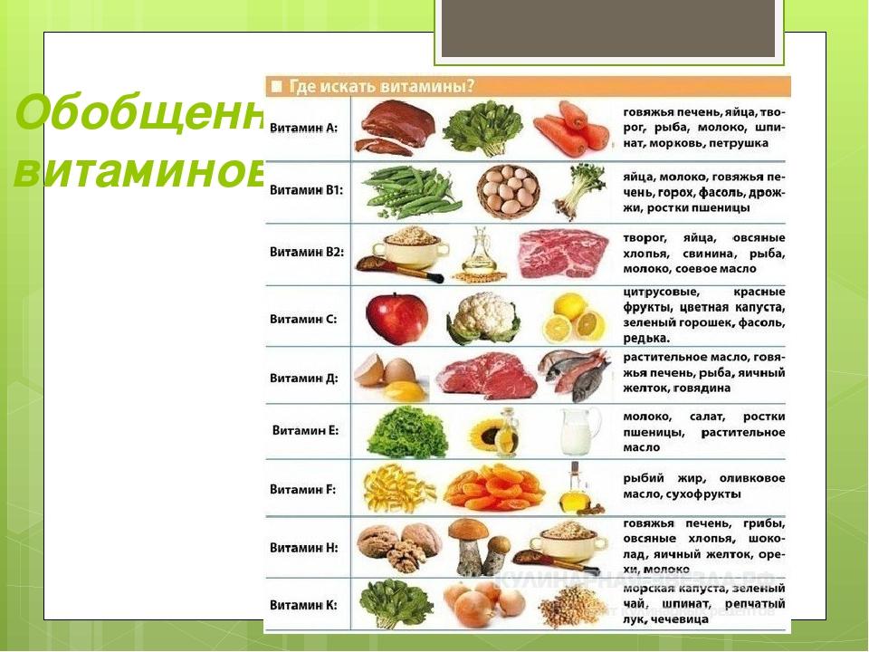 Витамин k — википедия с видео // wiki 2
