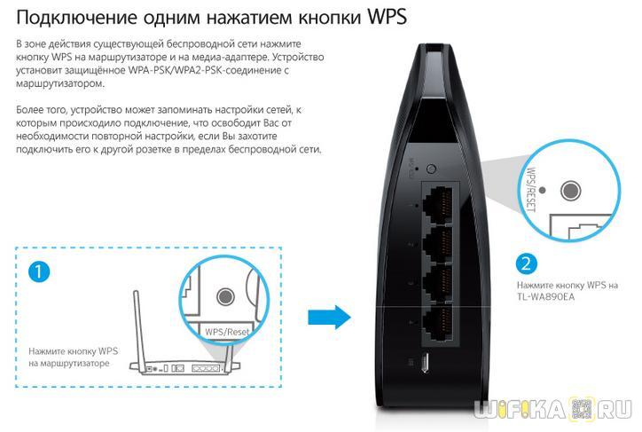 Wps на роутере: что это и как им пользоваться