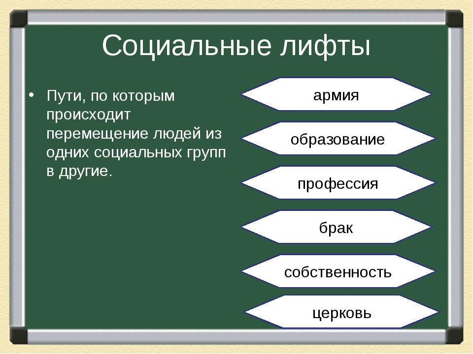 Социальный лифт и социальная стратификация