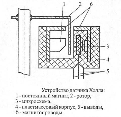 Как подключить датчик холла 49e к arduino
