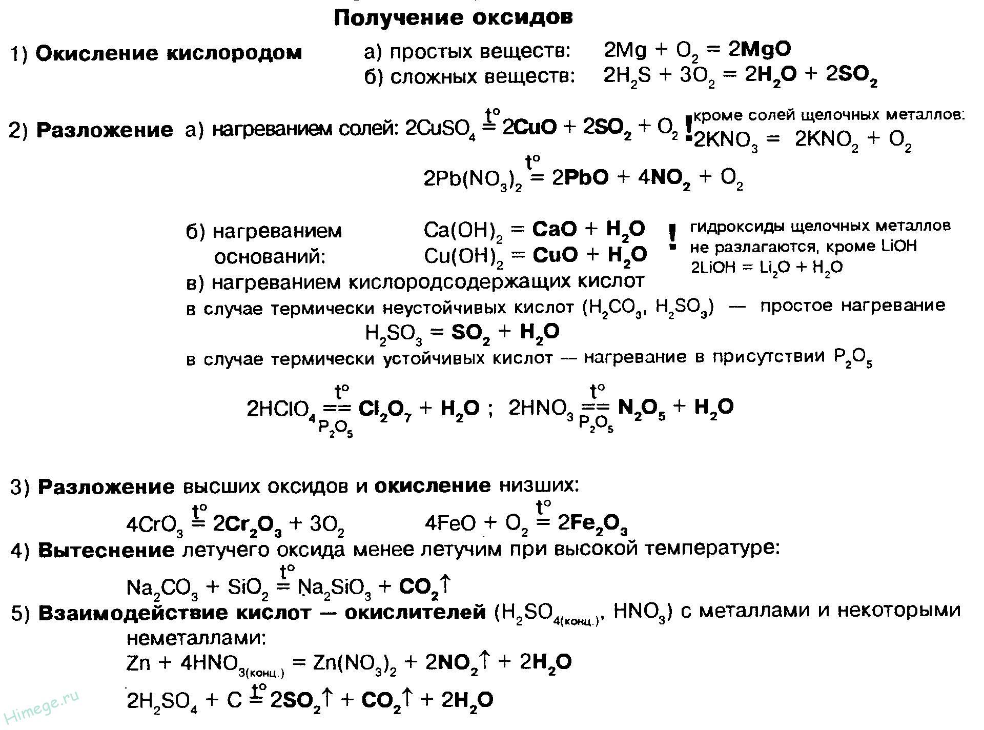 Химические свойства кислотных оксидов – характерные особенности