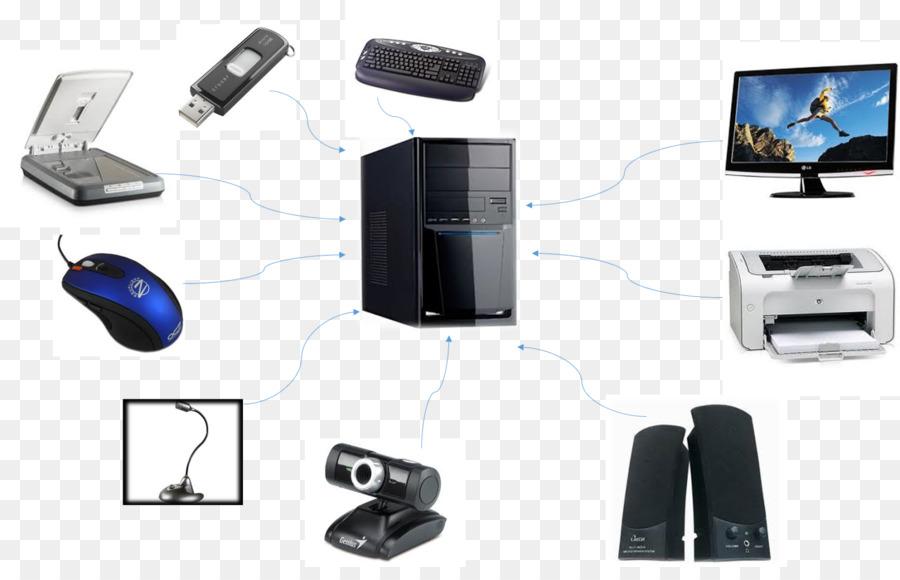 Быстрое (базовое) знакомство с устройством компьютера