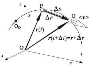 Мгновенный центр скоростей — википедия. что такое мгновенный центр скоростей