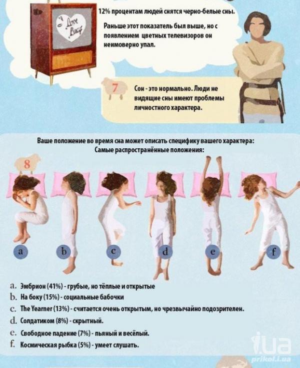 Что такое сон? — david's blog.ru