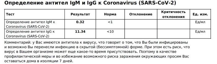Зачем нужно тестирование на иммунитет к коронавирусу   коронавирус covid–19: официальная информация о коронавирусе в россии на портале – стопкоронавирус.рф