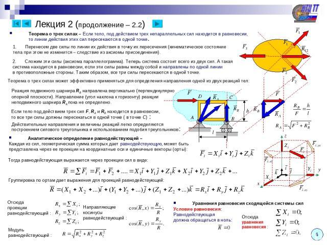 Обозначение, определение и измерение равнодействующей силы в физике