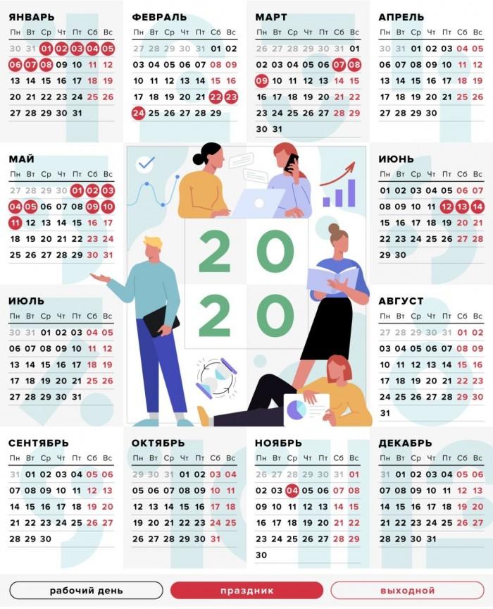 Календарный год: что означает это понятие