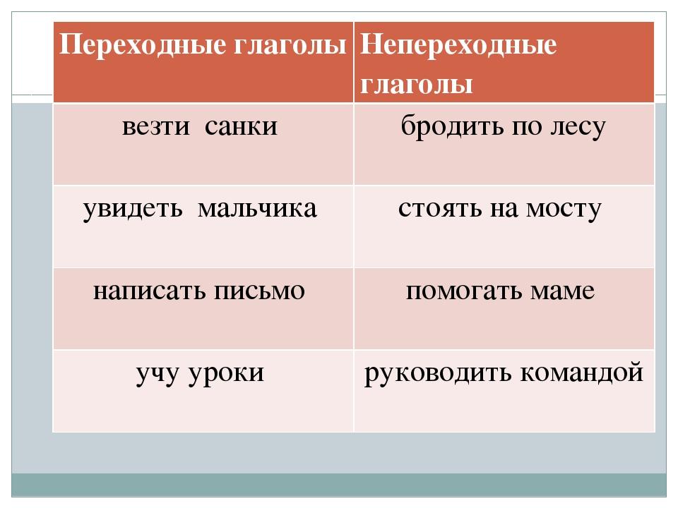 Переходный глагол - это... переходные и непереходные глаголы