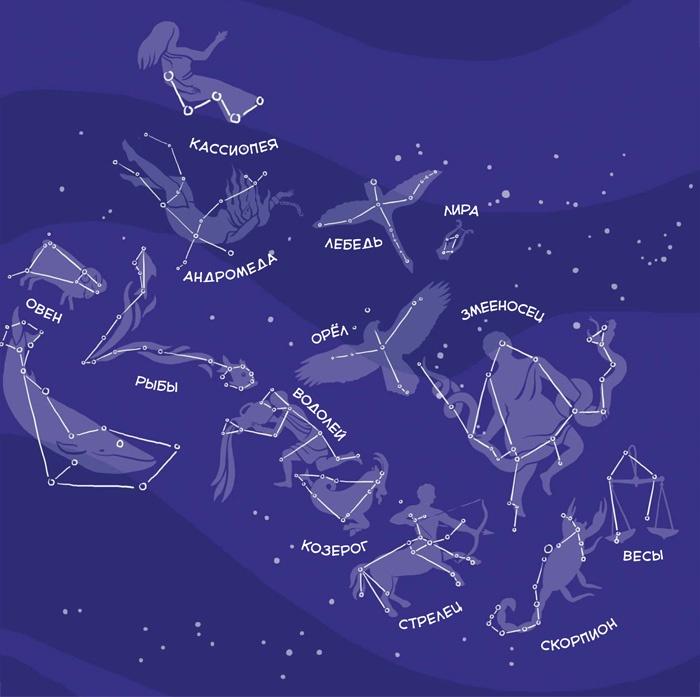 Geo. все созвездия на небесной сфере в солнечной системе - полный список.