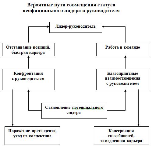 Что такое централизация? описание, особенности, история и интересные факты