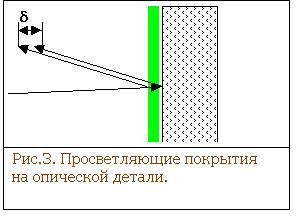 Wikizero - просветление оптики