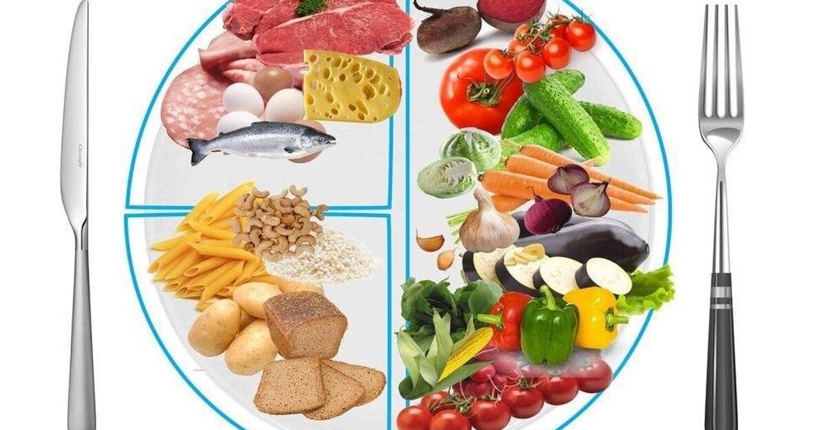 Что такое здоровое питание? – диеты – домашний