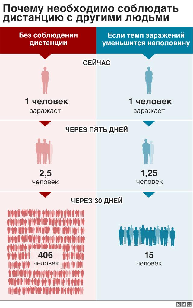 Симптомы коронавируса у человека в 2020 году: первые признаки коронавирусной инфекции (covid-19), лечение, профилактика