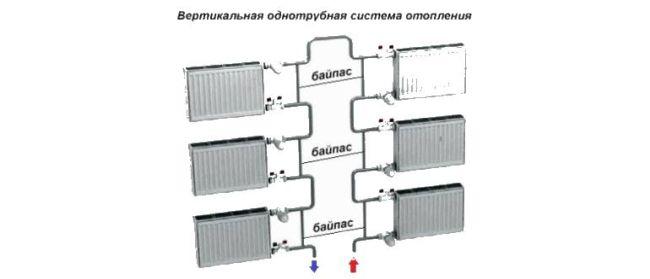 Байпас на отопление: что такое, как правильно сделать на батареи, установка на радиаторах однотрубной системы своими руками, фото