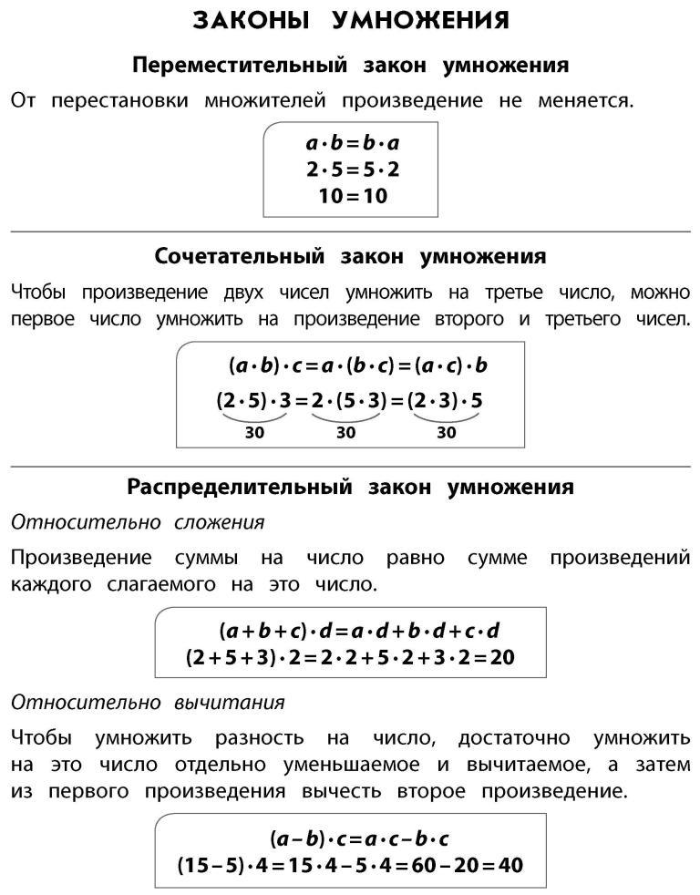 Умножение   математика