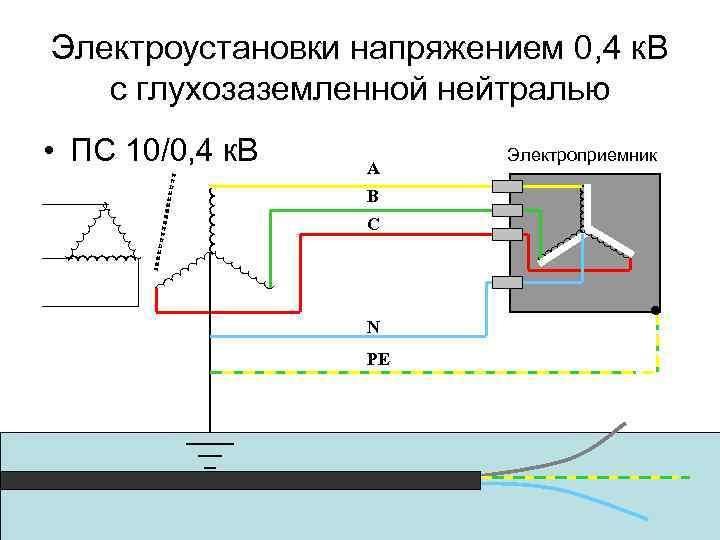 Эффективно-заземлённая нейтраль | электротехнический журнал