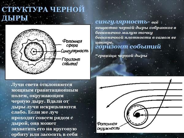 Что вы знаете о технологической сингулярности? - hi-news.ru