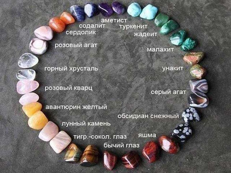 Как подобрать камень для себя: как правильно выбрать подходящий талисман?