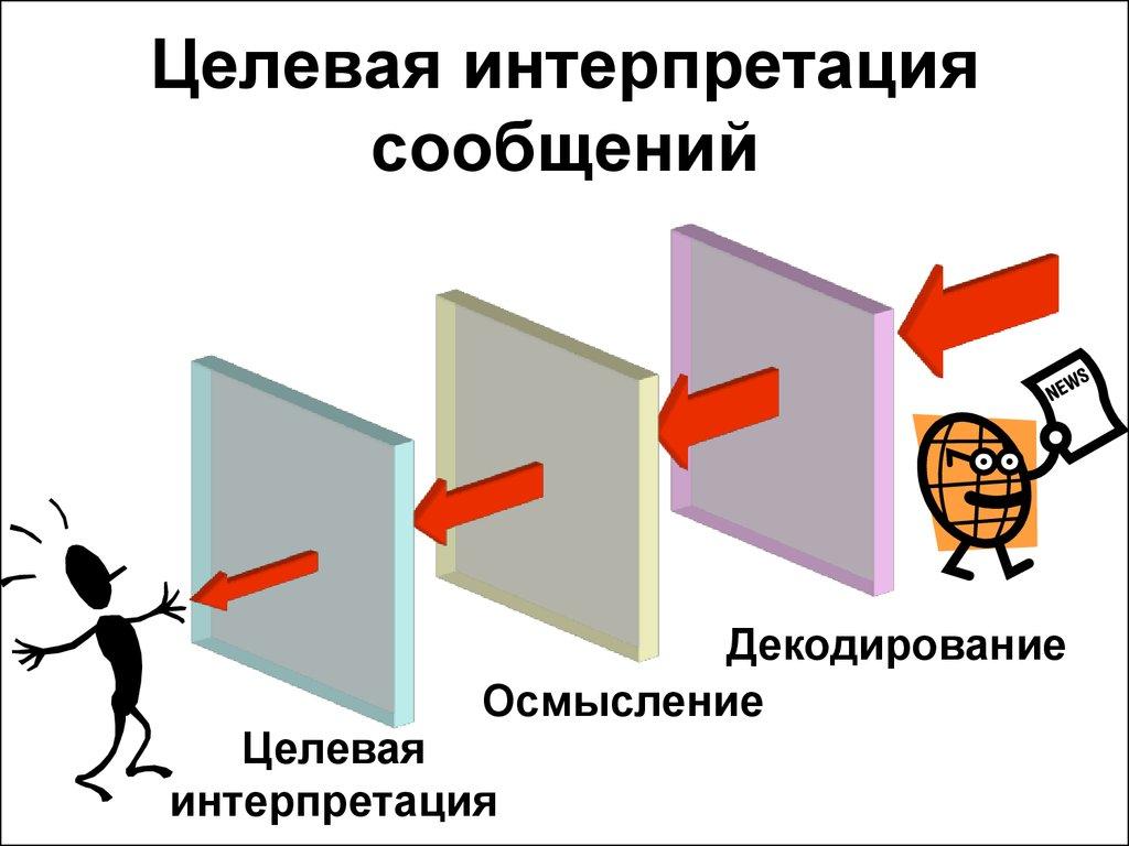 Интерпретируемый — это… интерпретировать — синоним