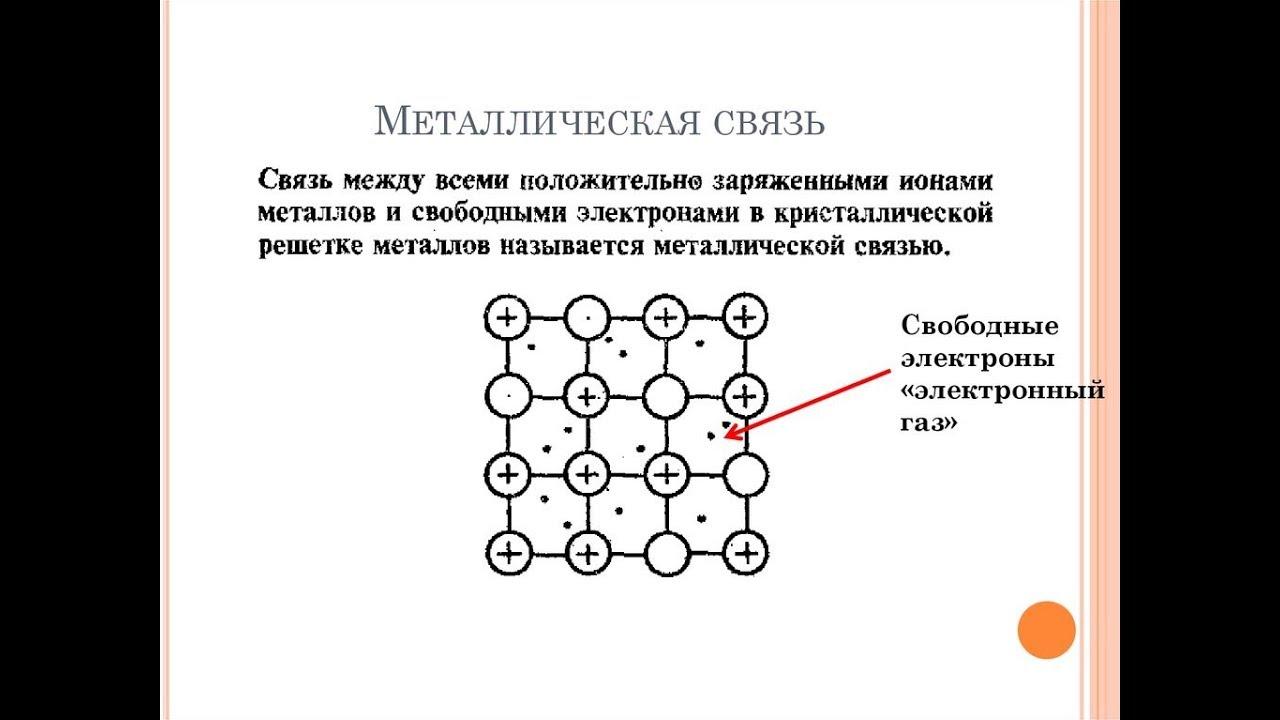 Металлическая связь: механизм образования. металлическая химическая связь: примеры и описание