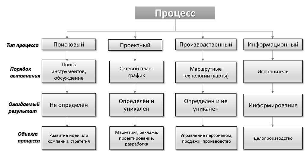 Труба (музыкальный инструмент) — википедия. что такое труба (музыкальный инструмент)