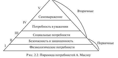 Понятия объект и субъект в обществознании