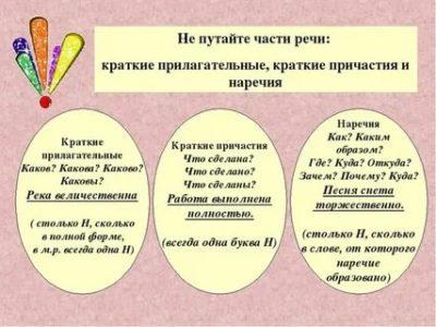 Что такое окончания в русском языке?