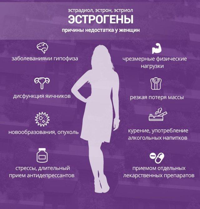 Почему у женщин происходит гормональный сбой и как его лечить? | здорова и красива