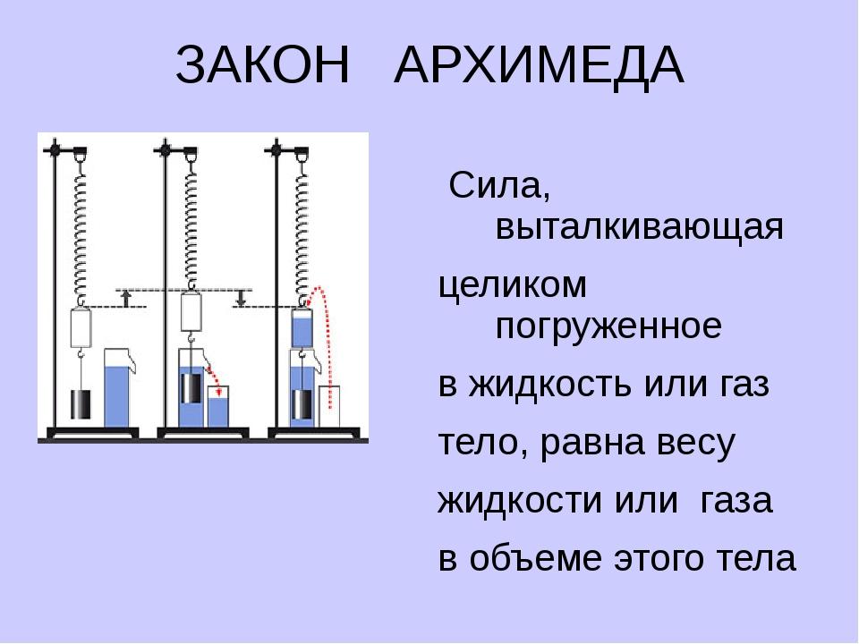Архимеда закон