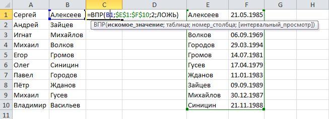 Что такое впр в школе? всероссийские проверочные работы в начальной школе
