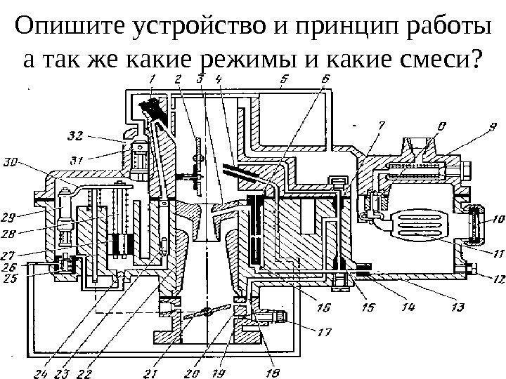 Как устроен карбюратор бензинового двигателя