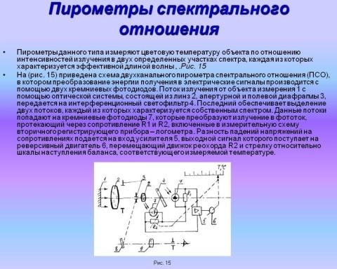 Пирометр что это такое: как работает, измерение температуры бесконтактным методом