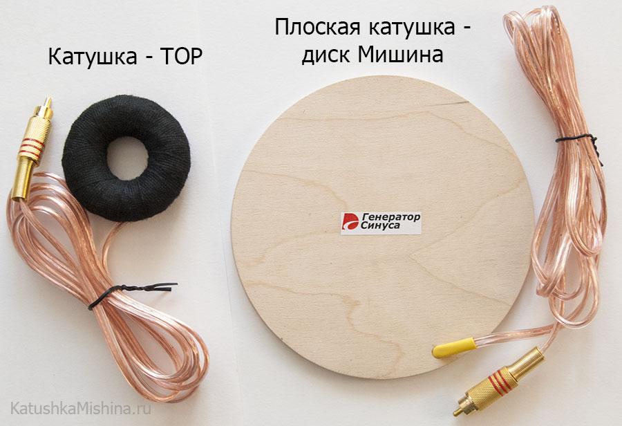 Катушка мишина - прибор вихревой медицины