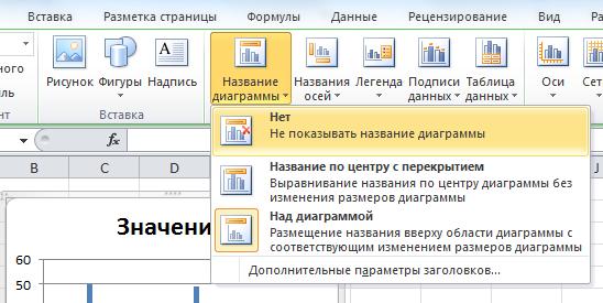 Работа с графиками и диаграммами в powerpoint - ответы на все вопросы