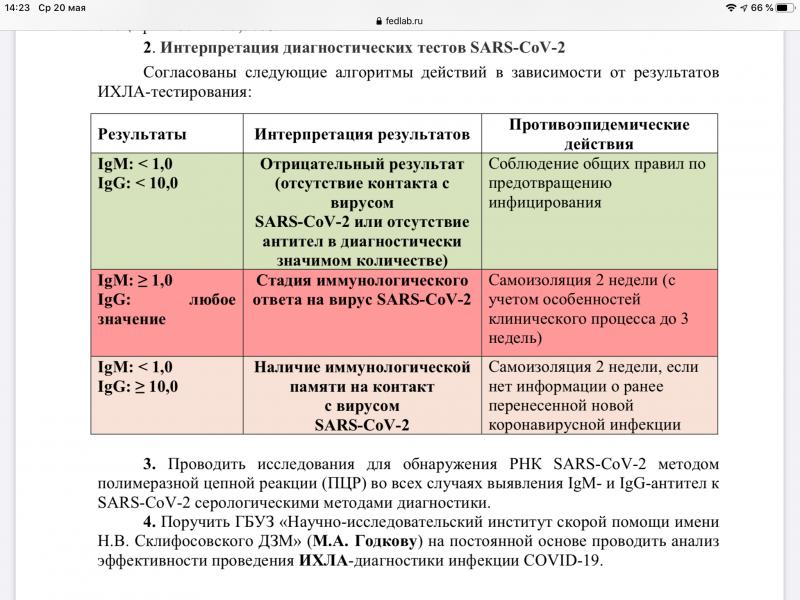 Карта коронавируса онлайн — коронавирус контроль