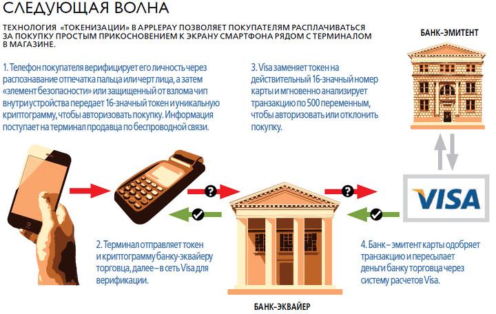 Эмитент банковских карт сбербанка: что это такое, какие функции выполняет
