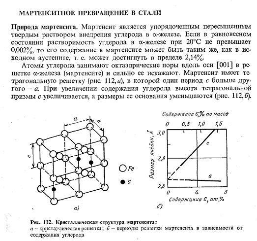 Мартенсит - martensite - qwe.wiki