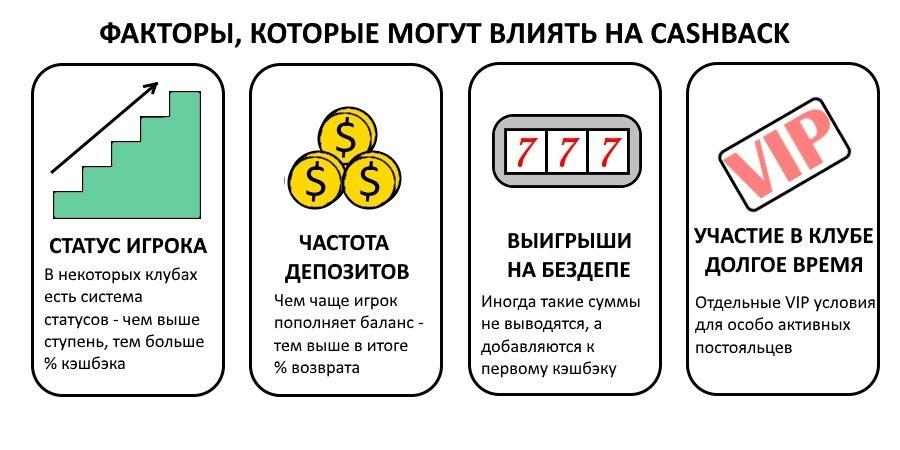 Бонусы 1xbet на 100 евро! ежедневные акции в 1хбет
