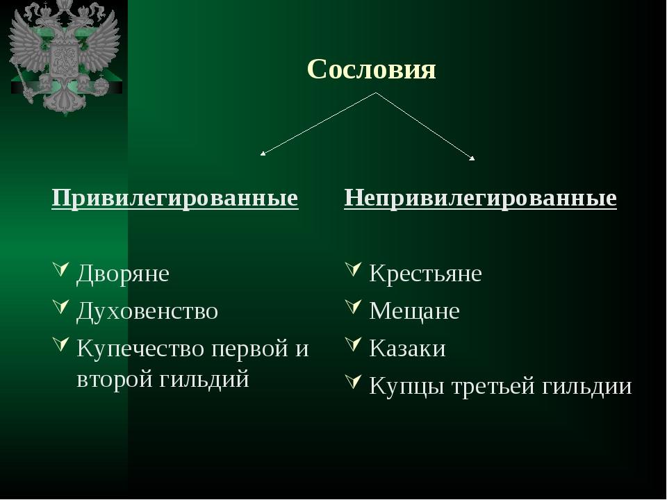 Сословие — википедия. что такое сословие