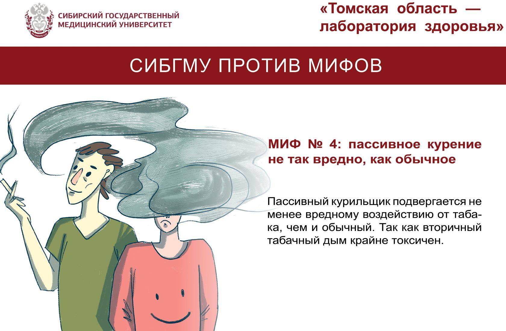 Чем опасно пассивное курение и какое влияние оказывает на здоровье