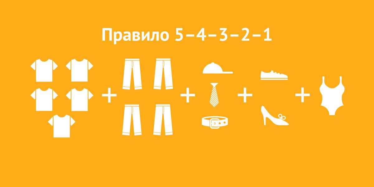 Боты во вконтакте: их назначение и использование