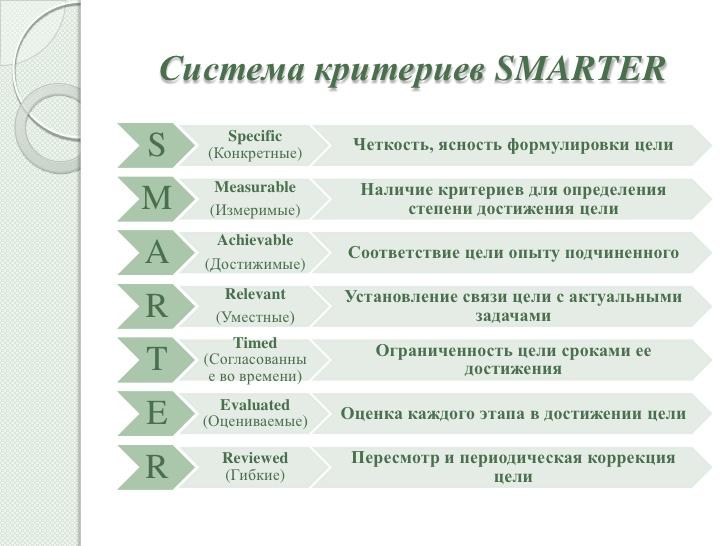 Smart — википедия с видео // wiki 2