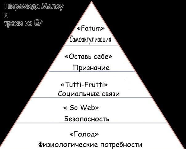 Тутти — значение имени, характеристика имени, нумерология, расшифровка, черты характера и особенности имени