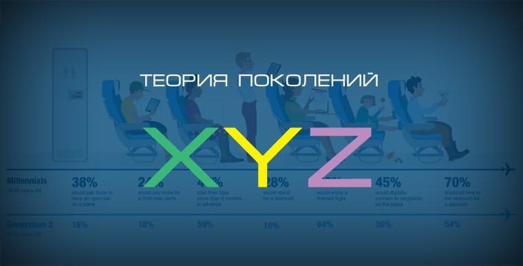 Поколения x, y, z - что это значит?     материнство - беременность, роды, питание, воспитание