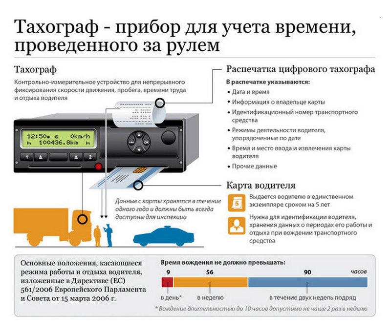 Классификация средств защиты информации от фстэк и фсб россии