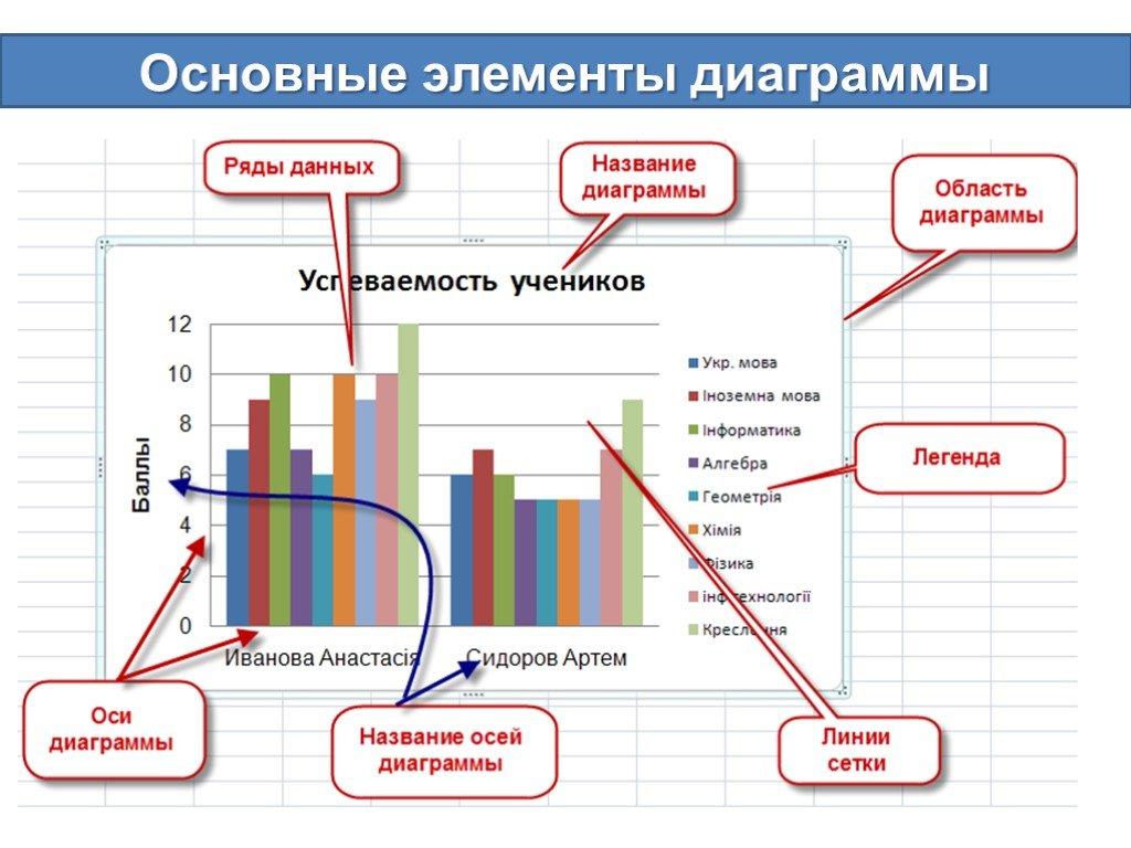 Диаграммы. какую и для чего выбирать. советы по использованию